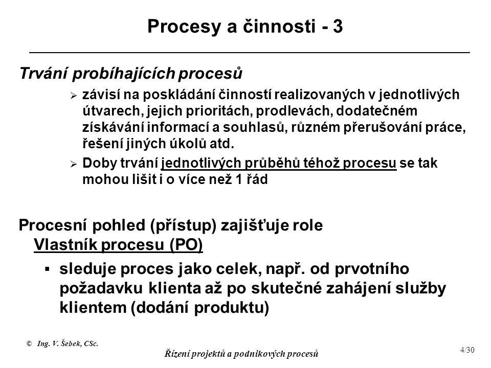 Procesy a činnosti - 3 Trvání probíhajících procesů