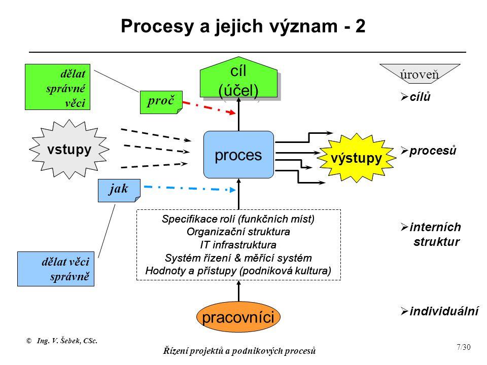 Procesy a jejich význam - 2