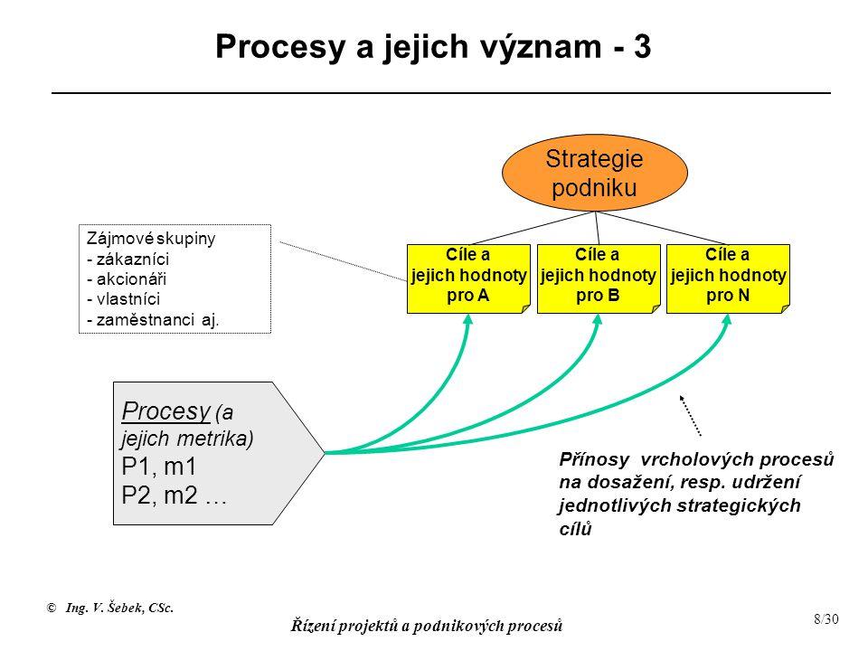 Procesy a jejich význam - 3