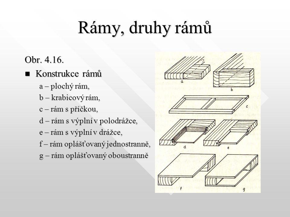 Rámy, druhy rámů Obr. 4.16. Konstrukce rámů a – plochý rám,