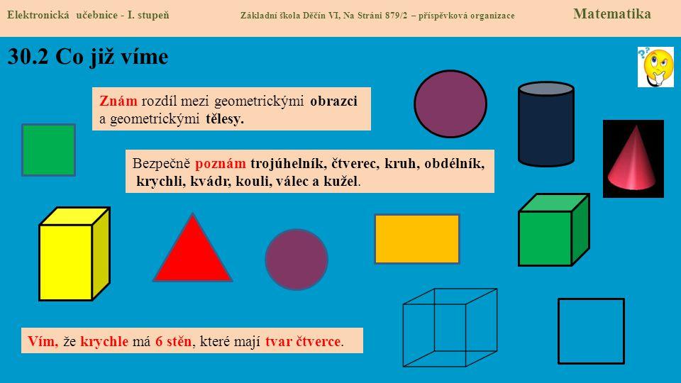 30.2 Co již víme Znám rozdíl mezi geometrickými obrazci