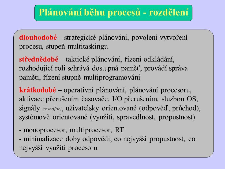 Plánování běhu procesů - rozdělení