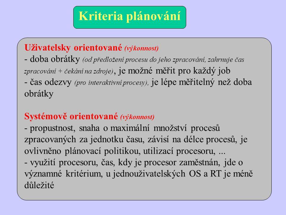Kriteria plánování Uživatelsky orientované (výkonnost)