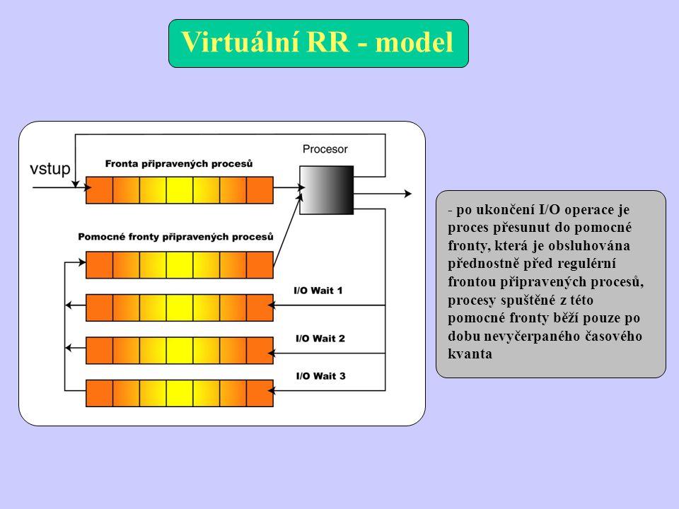 Virtuální RR - model