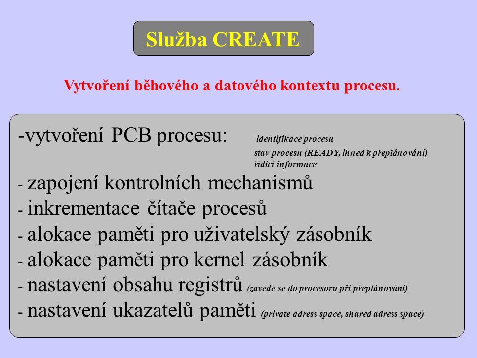 vytvoření PCB procesu: identifikace procesu