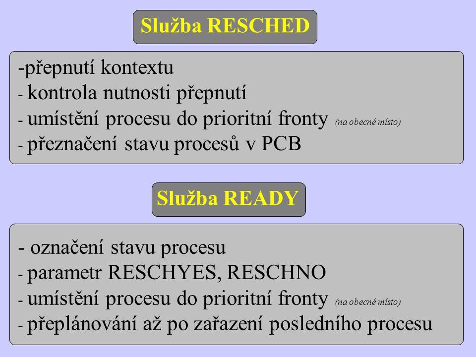 označení stavu procesu