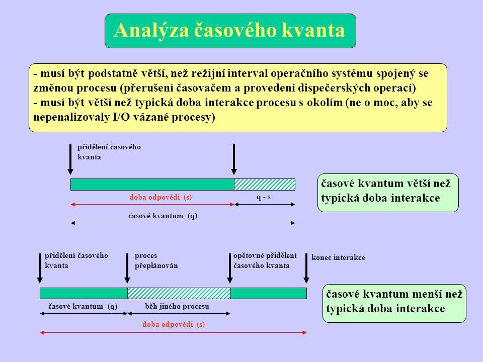 Analýza časového kvanta