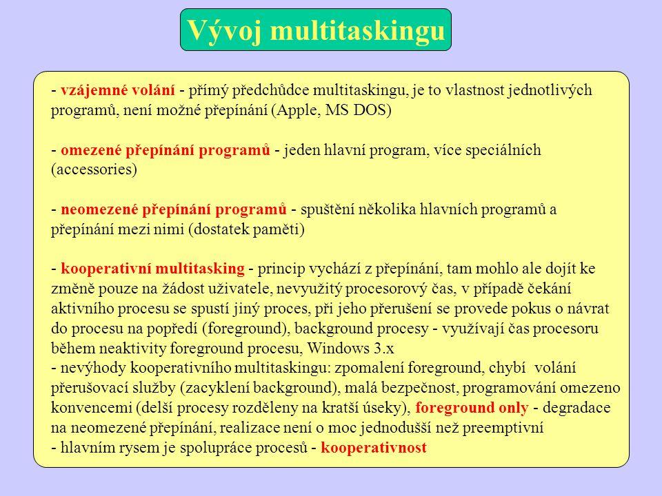 Vývoj multitaskingu - vzájemné volání - přímý předchůdce multitaskingu, je to vlastnost jednotlivých programů, není možné přepínání (Apple, MS DOS)