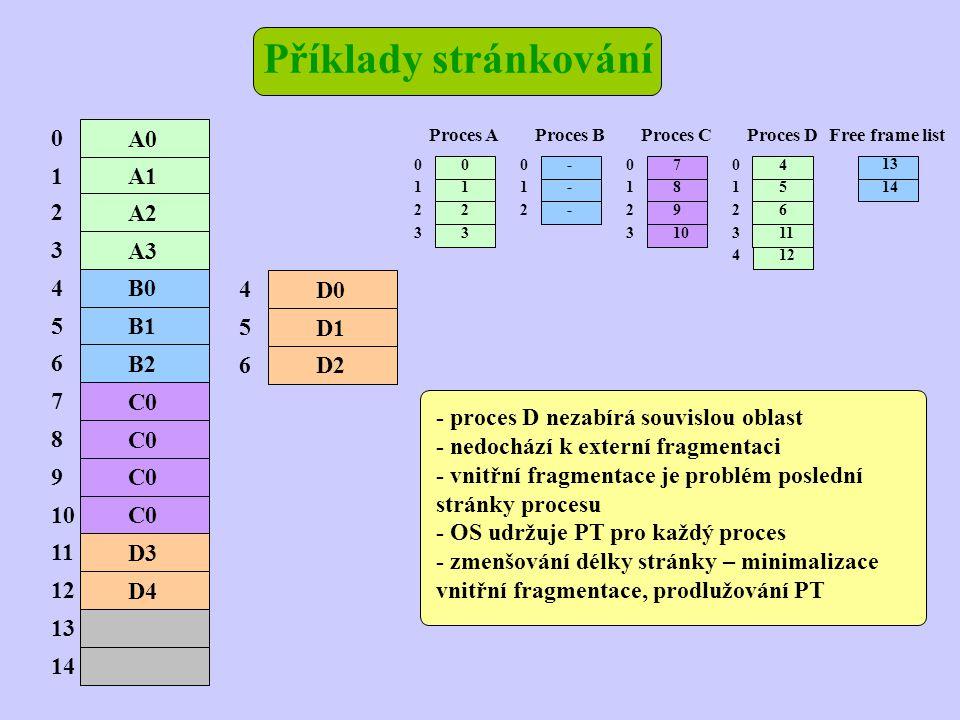 Příklady stránkování A0 1 A1 2 A2 3 A3 4 B0 D0 5 B1 D1 6 B2 D2 7 C0