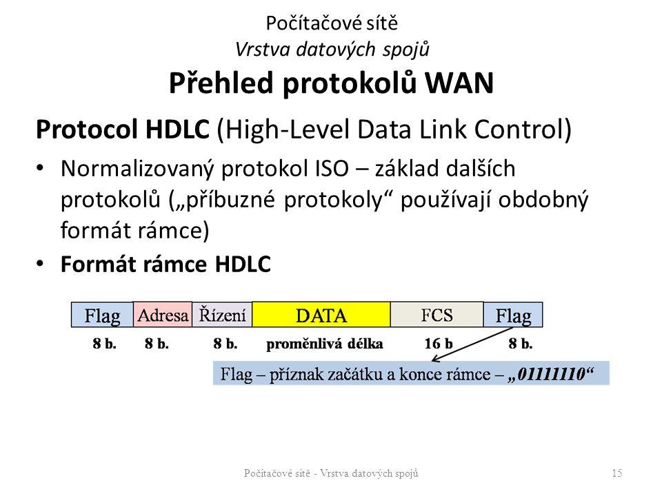 Počítačové sítě Vrstva datových spojů Přehled protokolů WAN