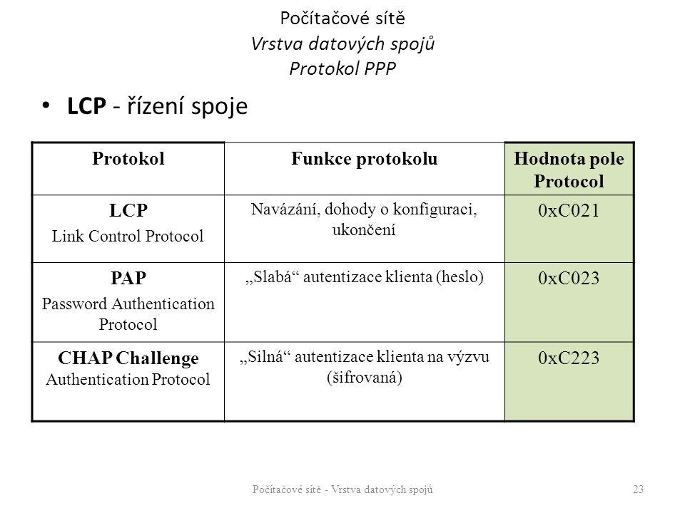 Počítačové sítě Vrstva datových spojů Protokol PPP