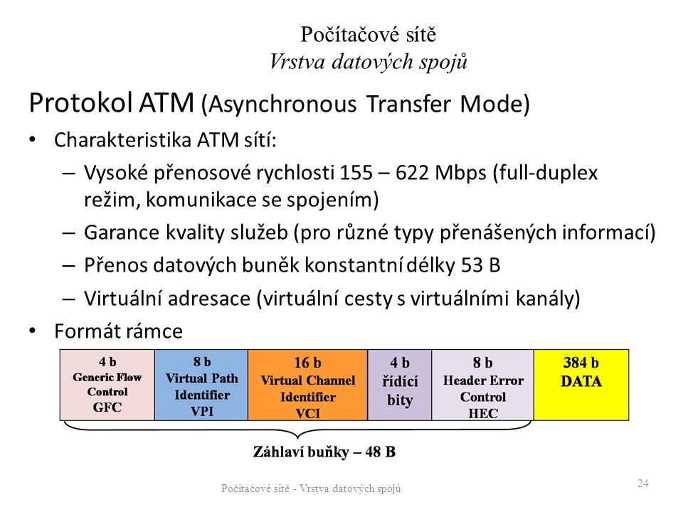 Protokol ATM (Asynchronous Transfer Mode)