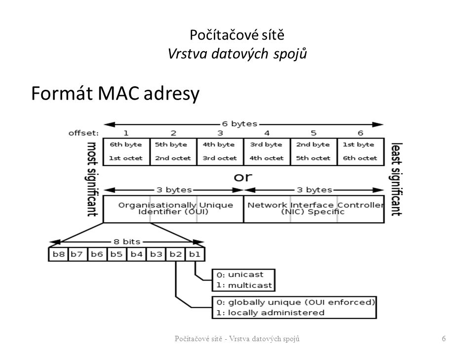 Počítačové sítě Vrstva datových spojů