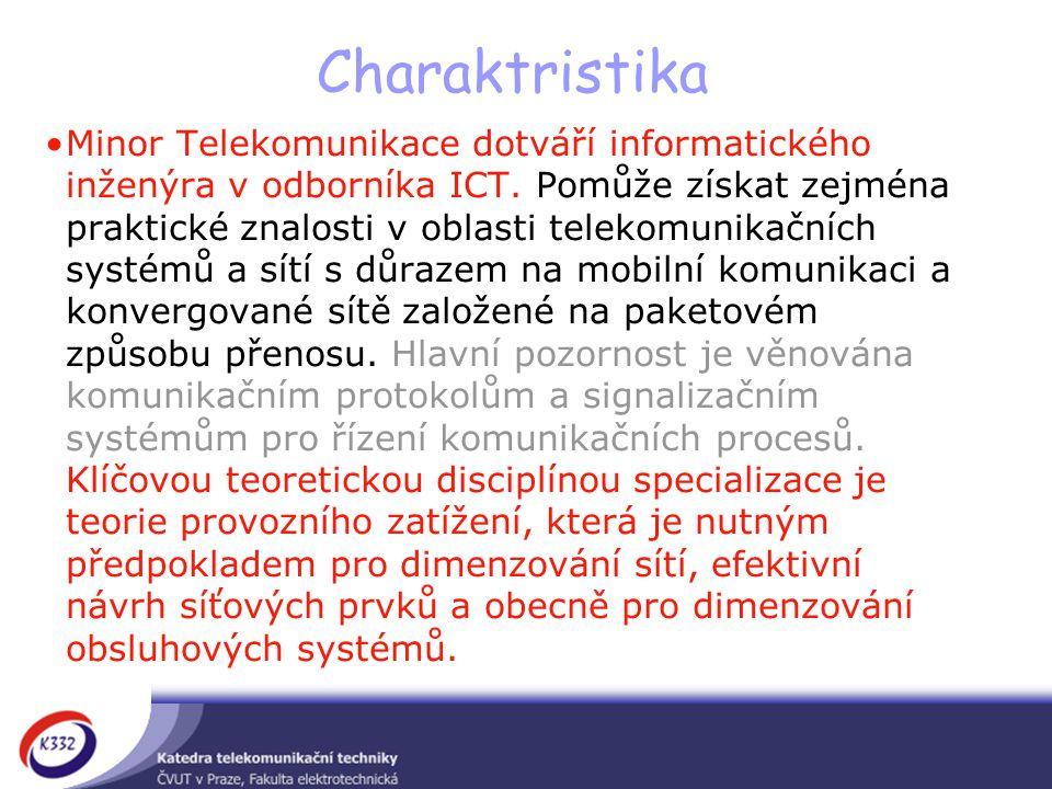 Charaktristika