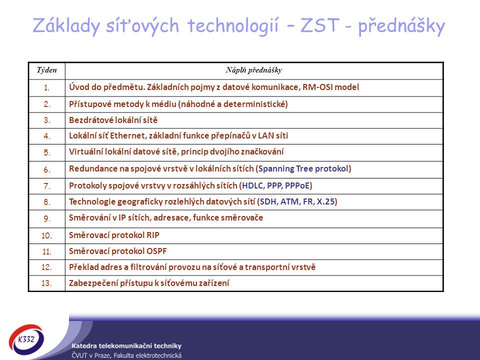 Základy síťových technologií – ZST - přednášky