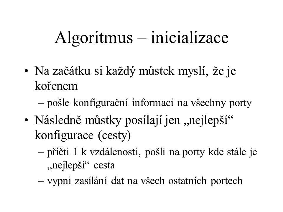 Algoritmus – inicializace