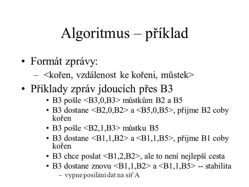 Algoritmus – příklad Formát zprávy: Příklady zpráv jdoucích přes B3
