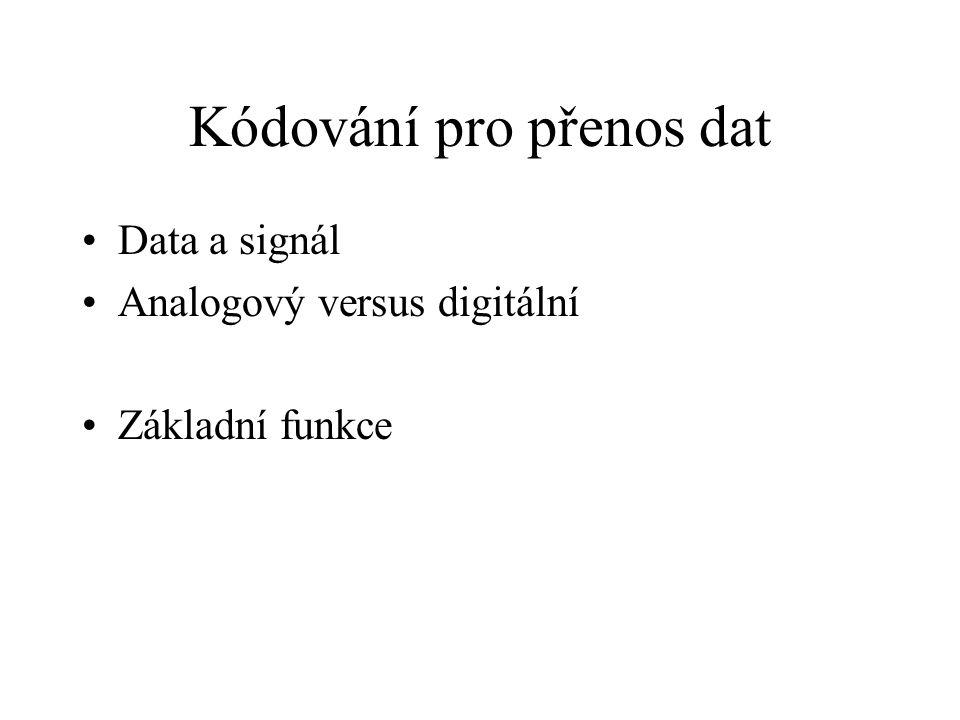 Kódování pro přenos dat