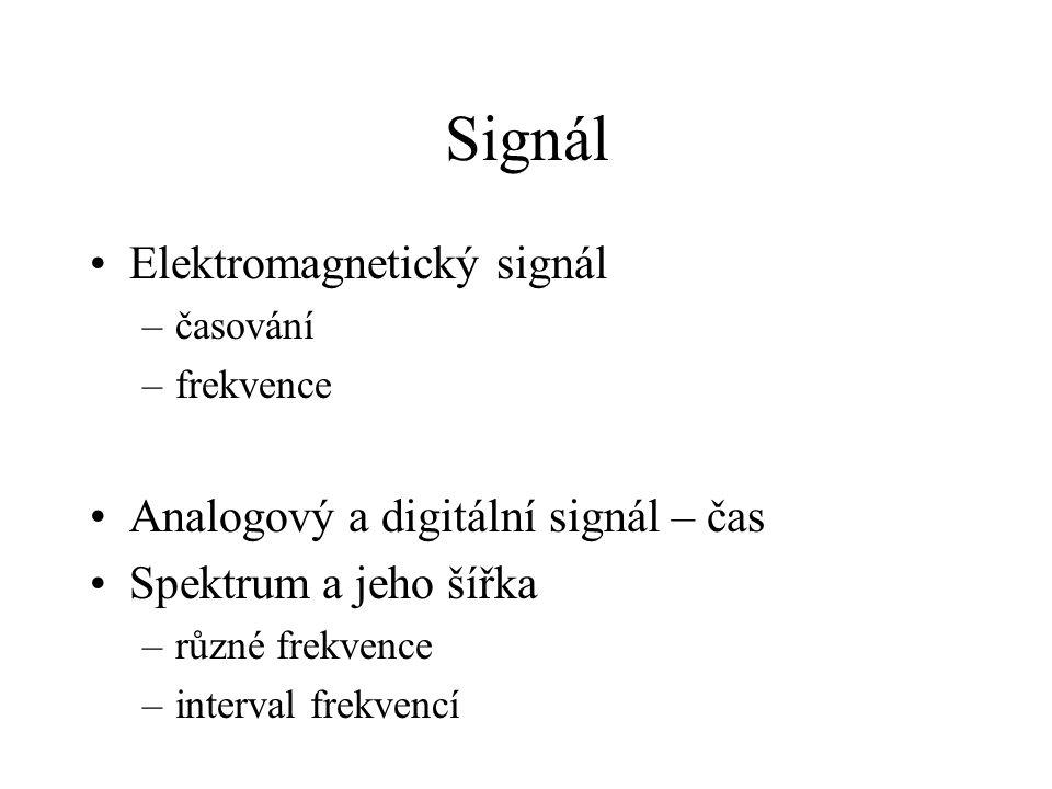 Signál Elektromagnetický signál Analogový a digitální signál – čas