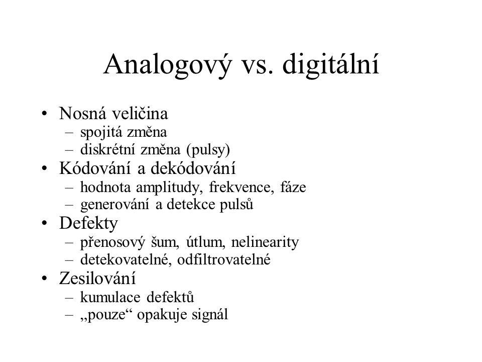 Analogový vs. digitální