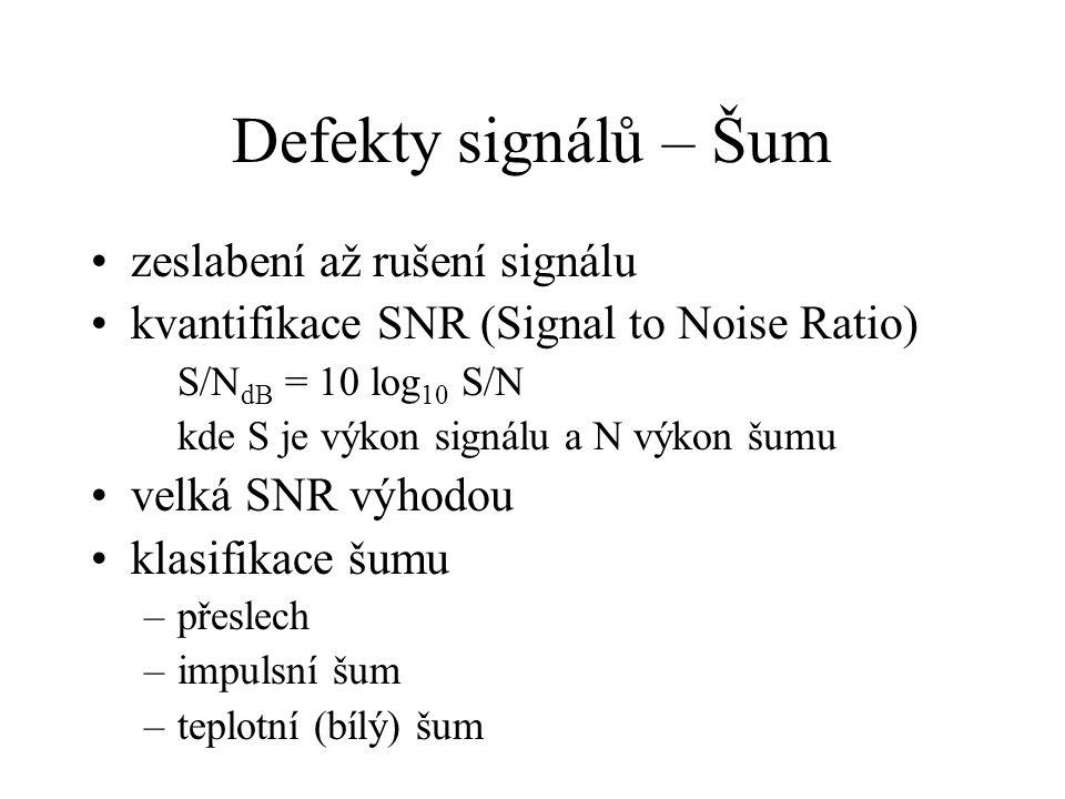 Defekty signálů – Šum zeslabení až rušení signálu