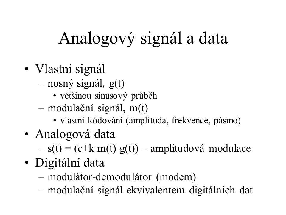 Analogový signál a data