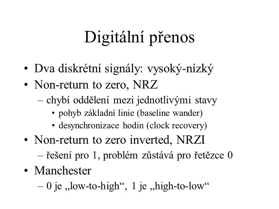 Digitální přenos Dva diskrétní signály: vysoký-nízký