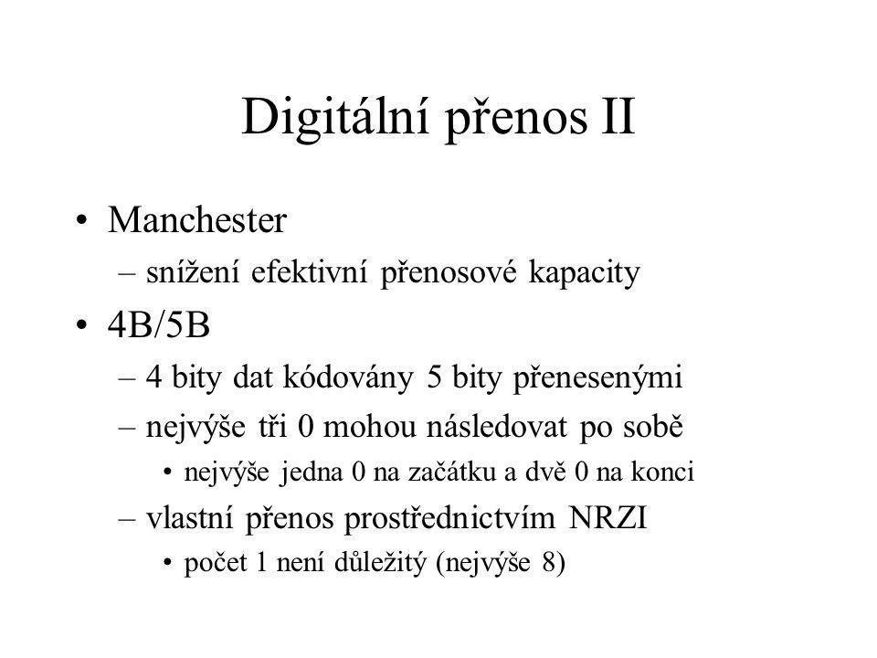 Digitální přenos II Manchester 4B/5B