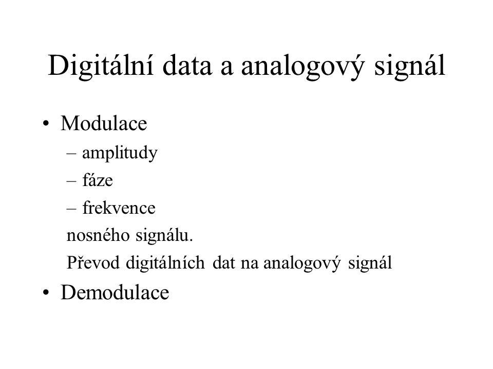 Digitální data a analogový signál