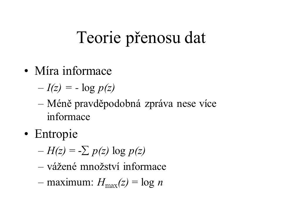 Teorie přenosu dat Míra informace Entropie I(z) = - log p(z)