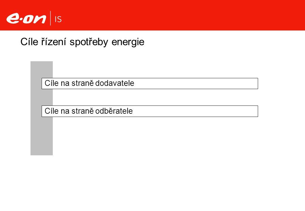 Cíle řízení spotřeby energie