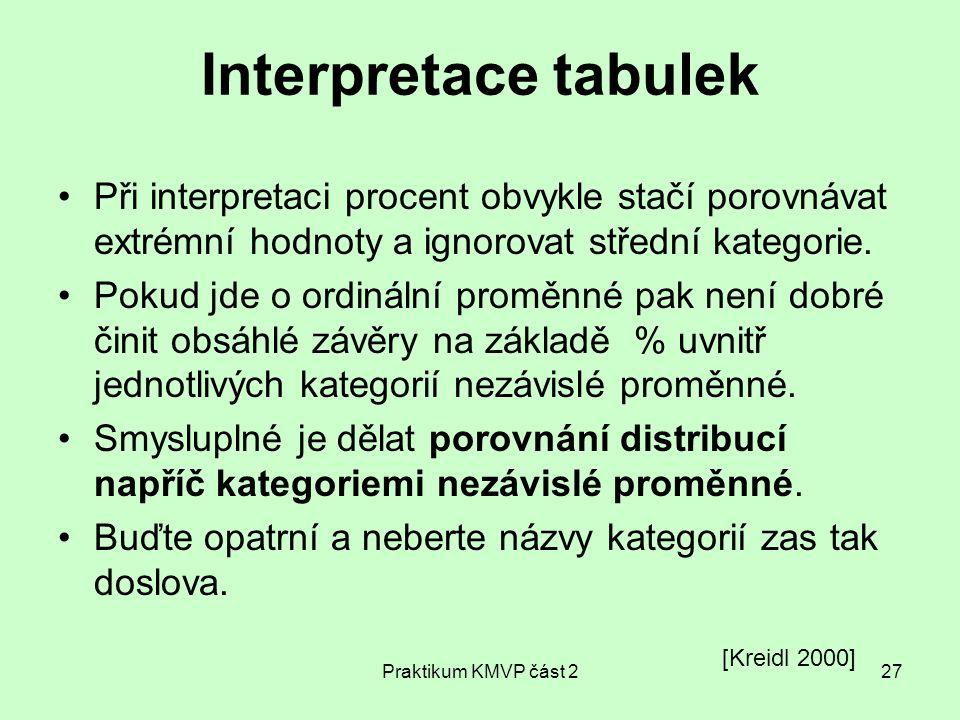 Interpretace tabulek Při interpretaci procent obvykle stačí porovnávat extrémní hodnoty a ignorovat střední kategorie.