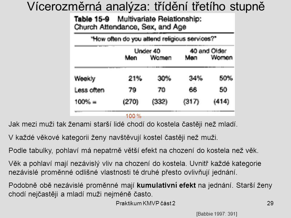Vícerozměrná analýza: třídění třetího stupně