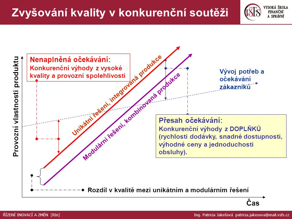 Zvyšování kvality v konkurenční soutěži