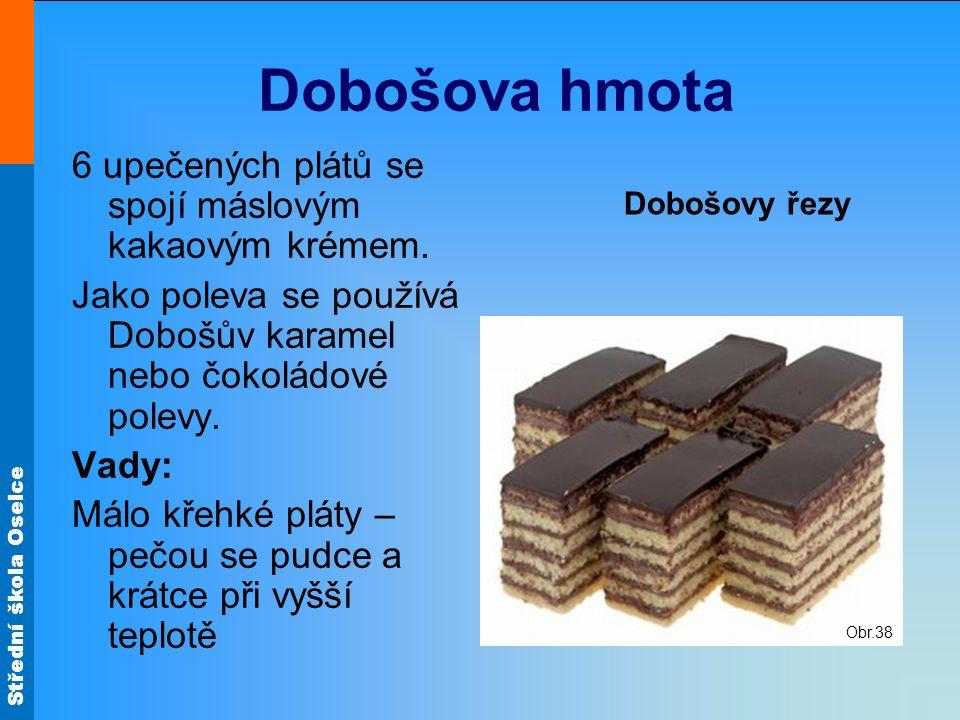 Dobošova hmota 6 upečených plátů se spojí máslovým kakaovým krémem.