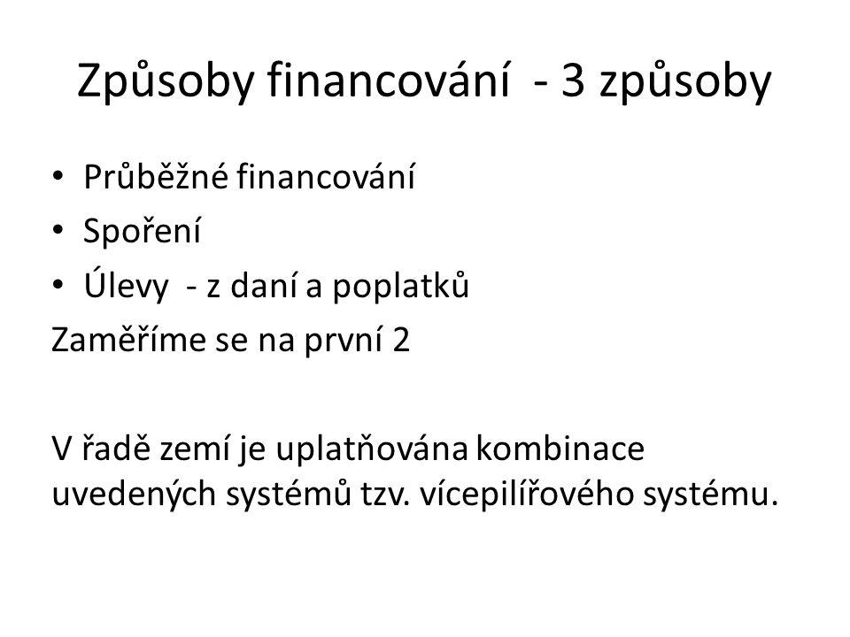 Způsoby financování - 3 způsoby