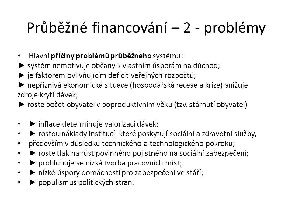 Průběžné financování – 2 - problémy