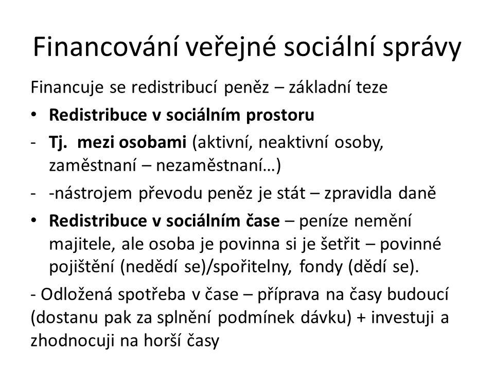 Financování veřejné sociální správy