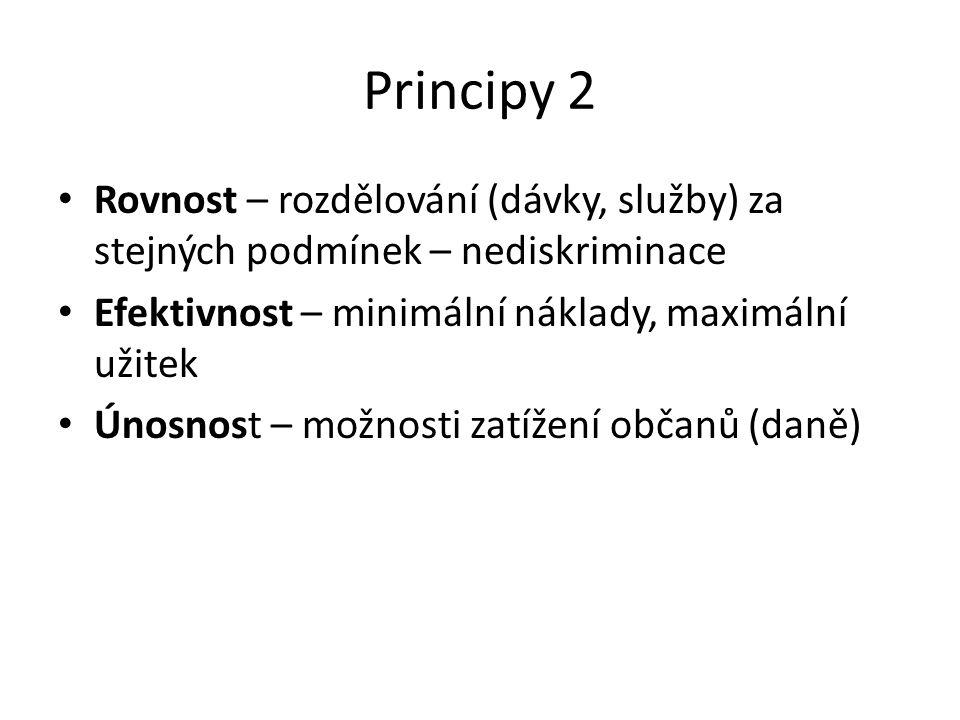 Principy 2 Rovnost – rozdělování (dávky, služby) za stejných podmínek – nediskriminace. Efektivnost – minimální náklady, maximální užitek.