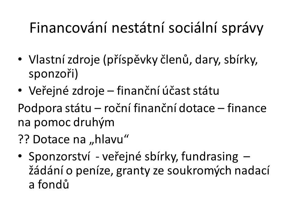 Financování nestátní sociální správy
