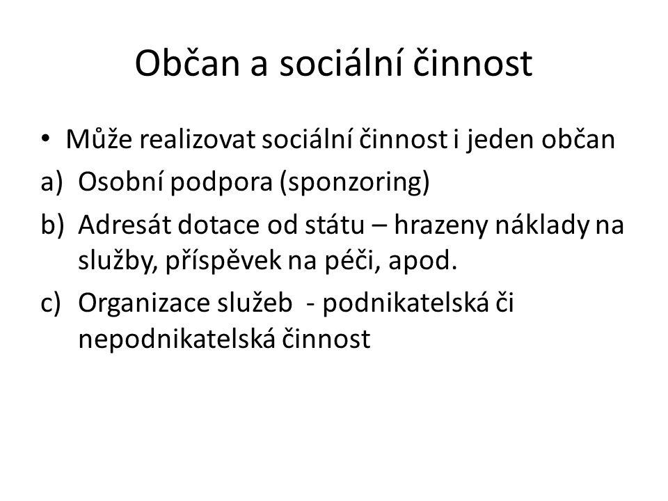 Občan a sociální činnost