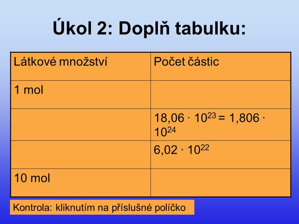 Úkol 2: Doplň tabulku: Látkové množství Počet částic 1 mol 6,02 · 1023