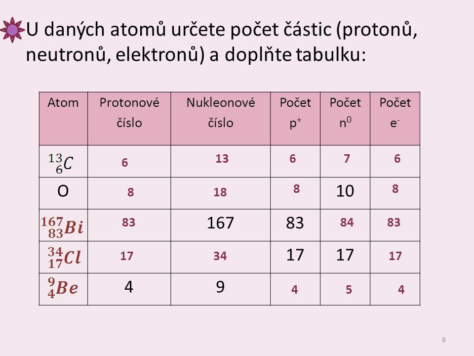 U daných atomů určete počet částic (protonů, neutronů, elektronů) a doplňte tabulku: