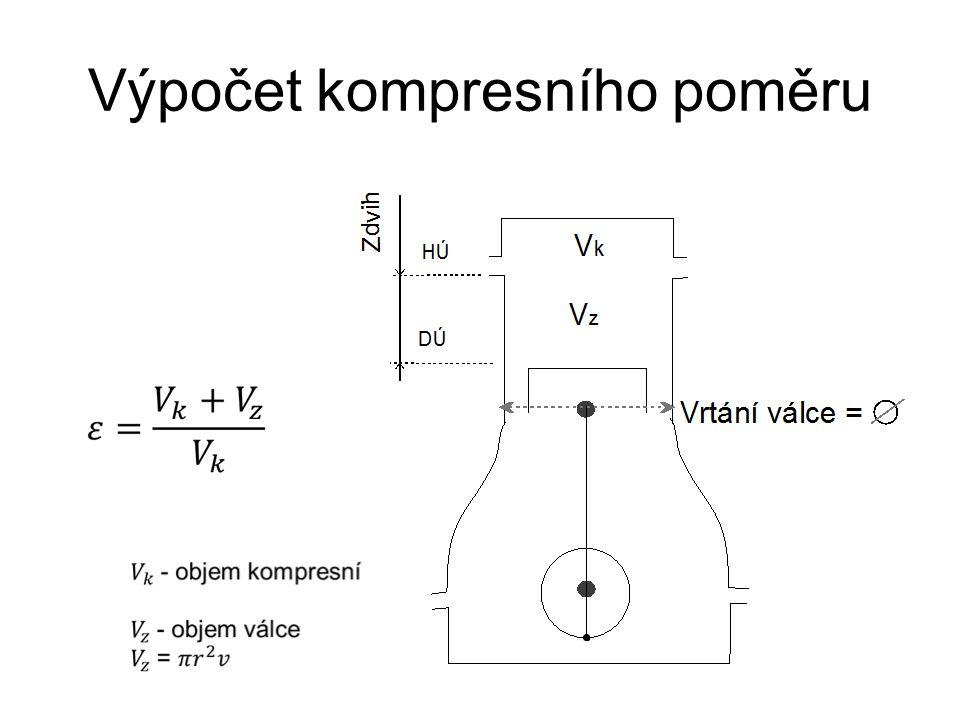 Výpočet kompresního poměru