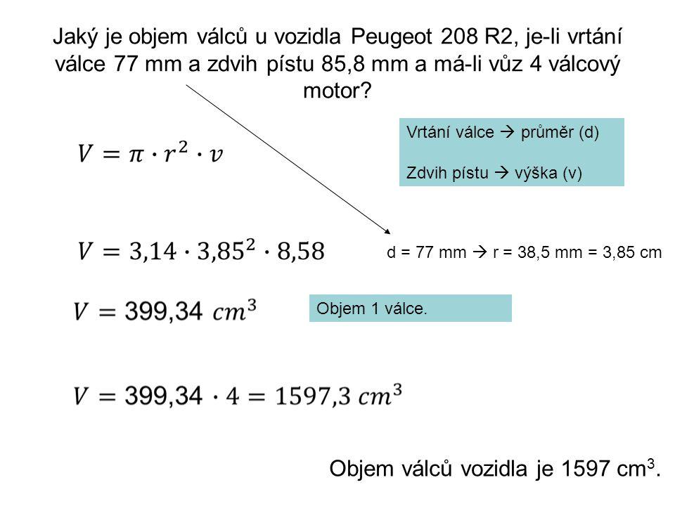 Objem válců vozidla je 1597 cm3.