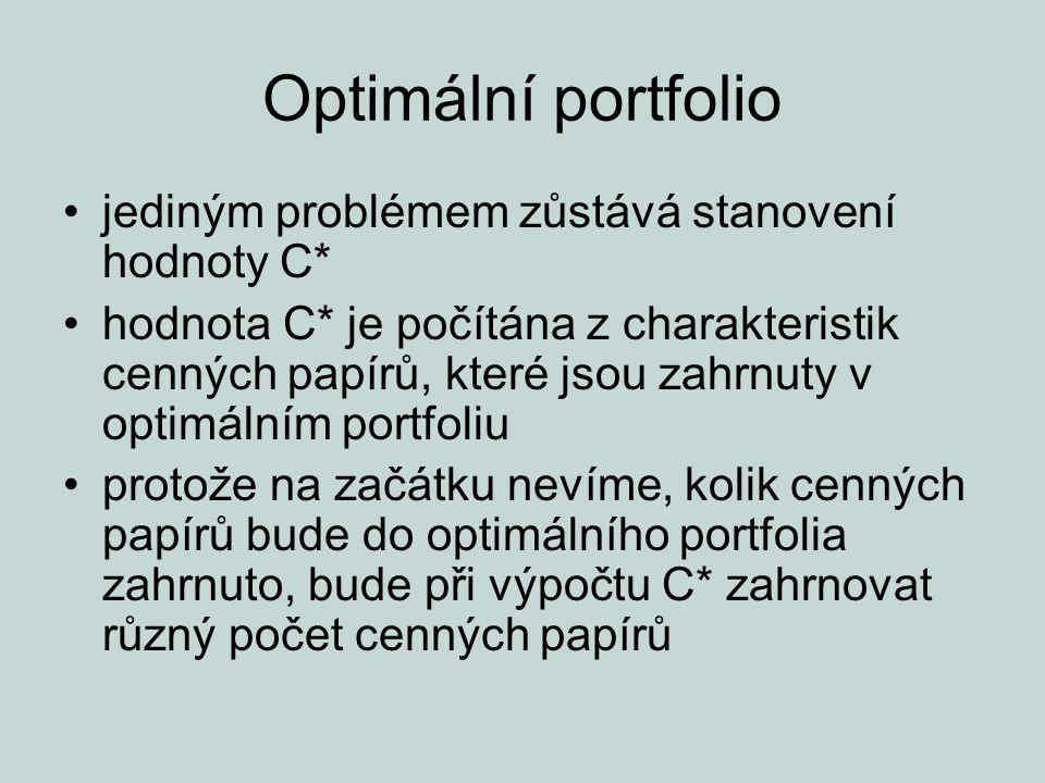 Optimální portfolio jediným problémem zůstává stanovení hodnoty C*