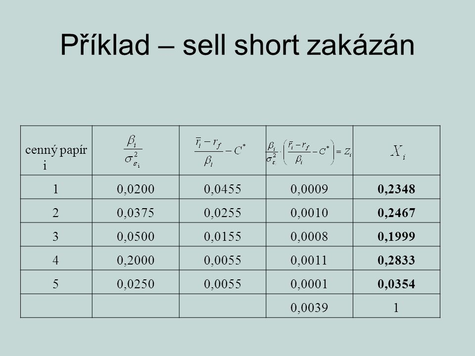 Příklad – sell short zakázán
