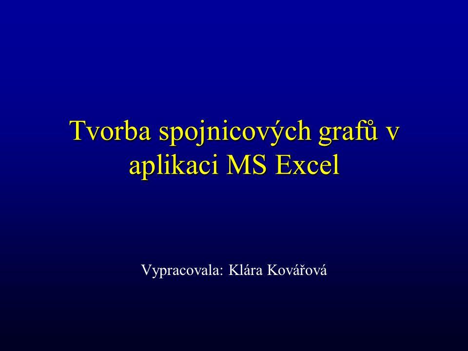Tvorba spojnicových grafů v aplikaci MS Excel