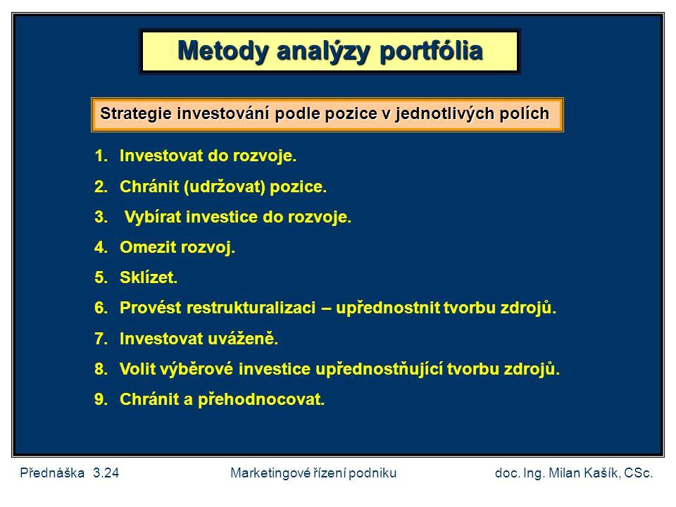 Metody analýzy portfólia