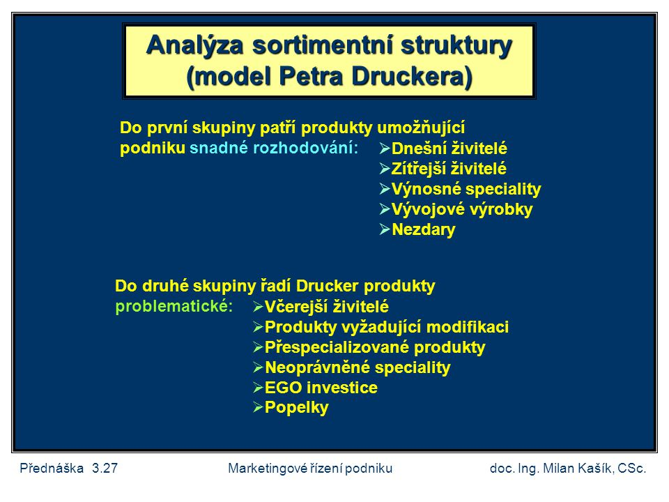 Analýza sortimentní struktury (model Petra Druckera)